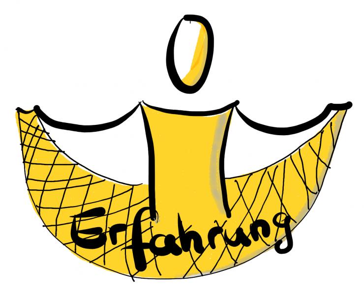 Erfahrung - Männchen mit Netz in gelb